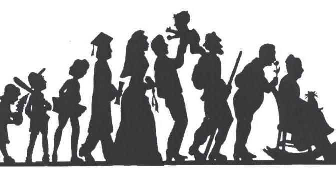 Istilah Setiap Generasi dalam Budaya Jawa
